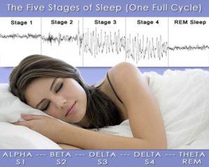 sleep coach Philadelphia